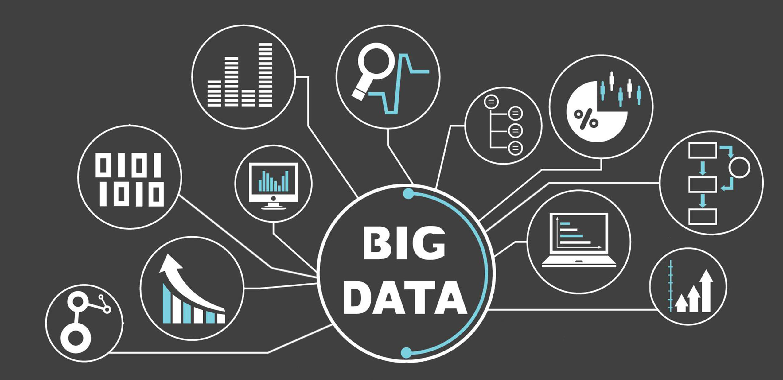 Big Data: Consulting Services and Companies Providing Big Data Services